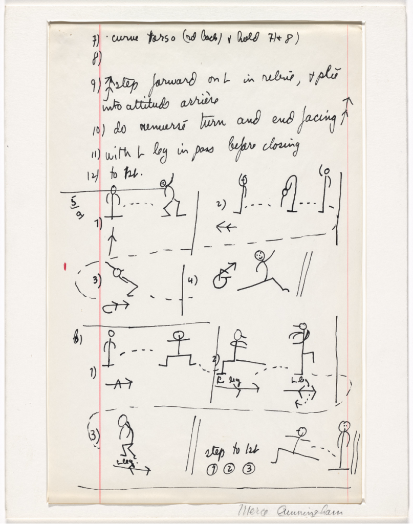 Merce Cunningham annotation photo depicting handwritten notes and gestures with stick figures to document the theatre creation process